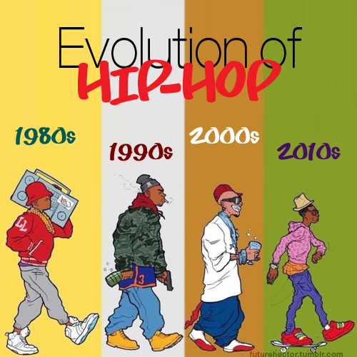 the start of hip hop culture